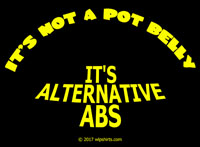 Alternative Abs